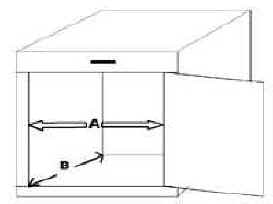 """A"" is the clear cabinet opening B is the cabinet depth for installing pull out shelves do it yourself do-it-yourself"